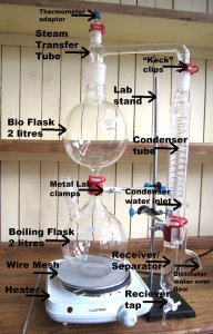 Illustrated User Instructions Guide for the 2 Litre Glass Essential Oil Still Distillation Kit